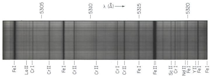lines-spectra